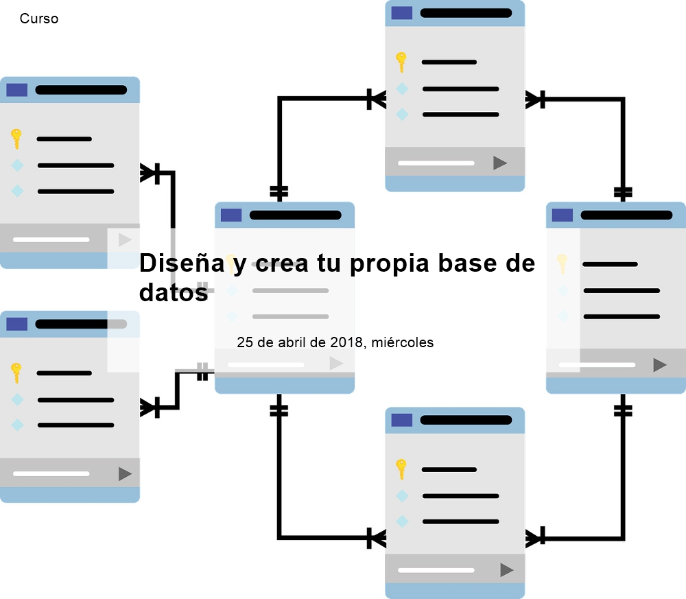 Dise a y crea tu propia base de datos club de marketing for Disena tu propia cocina